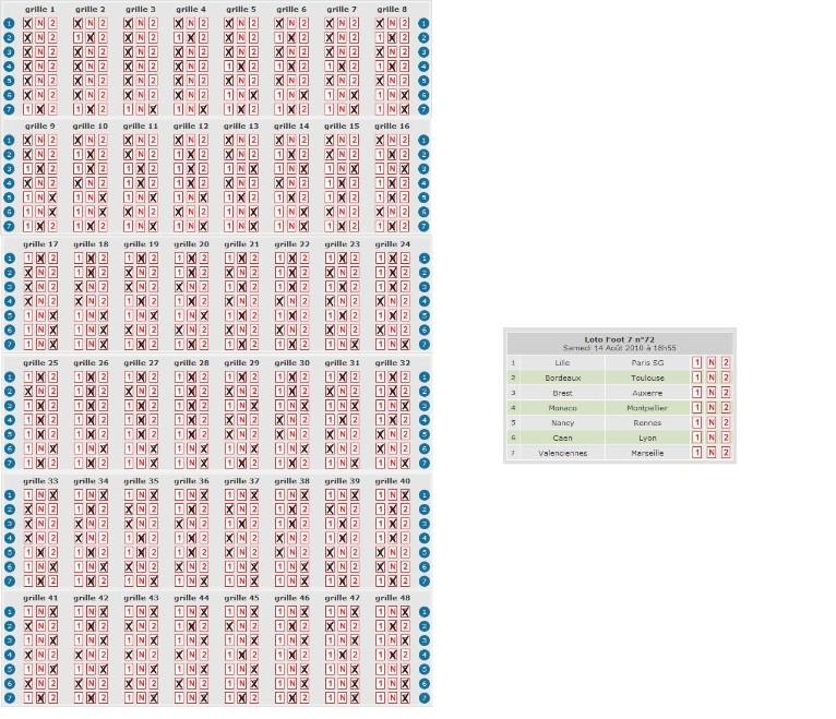 Systeme reduit loto foot gratuit - Loto foot grille 7 et 15 pronostics gratuits ...